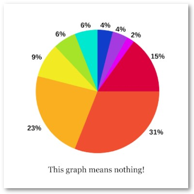 This Graph Means Nothing! Poster